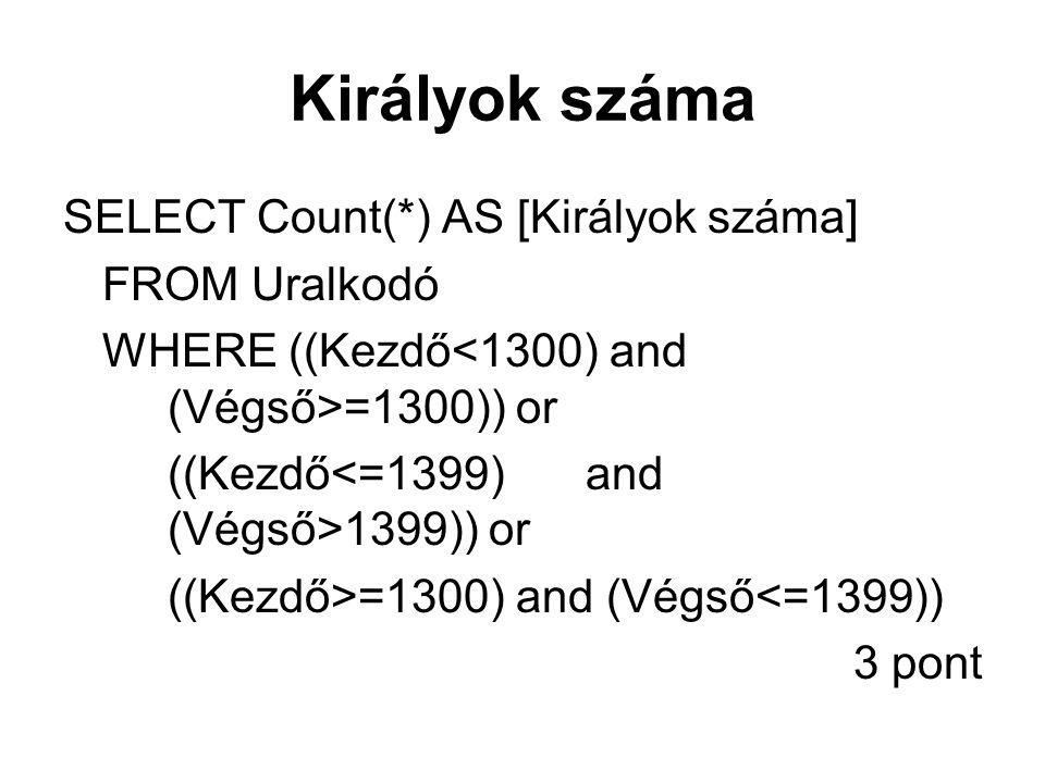 Királyok száma SELECT Count(*) AS [Királyok száma] FROM Uralkodó